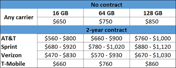iphone no contract. iphone-contract-prices-usa-carriers iphone no contract e