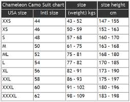 Torelli Wetsuit Size Chart Commercial Wetsuits Rob Torelli Diving Down Under