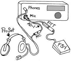 Heil Pro Quiet Phone Set 4 And 5 Boomsets Heil Psqp4 Heil