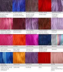 28 Albums Of Purple Hair Dye Color Chart Explore