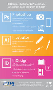 Adobe Creative Suite Comparison Chart Printing And Graphic Design Blog Waltham Ma Graphic