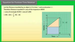 equation for position time relation