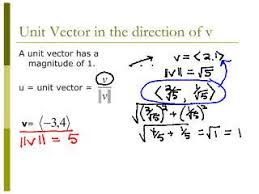 trig pre calc videos for high school math help math help  vectors
