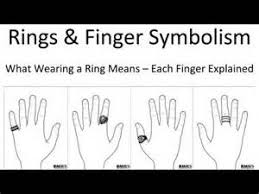 guys wedding rings 3 what should you wear a wedding ring on Wedding Ring Finger Guys guys wedding rings 3 what should you wear a wedding ring on finger wedding ring finger swelling