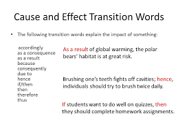 good transition words for essays transitions use a transition word  explication essay scarlet letter cheap college curriculum vitae compare contrast essay transition words netzari info answers