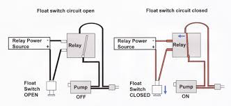 normally open closed remote controlled float switch controls float switch and relay