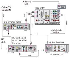 samsung home theatre wiring diagram wiring diagram ht j7750w 1 330 w smart blu ray home theatre system zn vizio wiring schematic