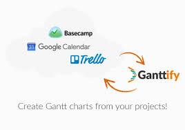 Basecamp Gantt Chart Free The Ultimate Gantt Chart Add On For Basecamp Trello