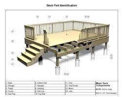 free standing elevated deck plans deck design plans great manufactured home porch designs