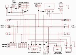 kinroad 250 buggy wiring diagram diagrams for diy