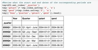 Calendar Quarters Wrangling Time Periods Such As Financial Year Quarters In Pandas