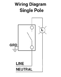 leviton single pole switch wiring diagram wiring diagram leviton single pole switch wiring diagram