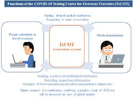 tecot covid 19 testing center for
