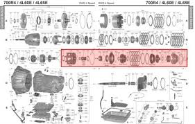 solved on a 4l60e transmission i need a diagram of the fixya hope this helps c3f04dd jpg