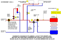 heating zone valve wiring diagram on heating images free download Honeywell Motorised Valve Wiring Diagram heating zone valve wiring diagram 2 how to wire a honeywell zone valve heat zone valves wiring honeywell motorised valve wiring diagram