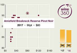 new zealand wine vintage chart wine of the week nz the real review