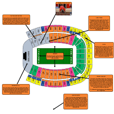 A Judgmental Map Of Scott Stadium The Black Sheep