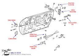 c4 corvette door latch diagram data wiring diagram blog keen corvette parts diagrams 1984 c4 corvette wiring diagram help c4 corvette door latch diagram