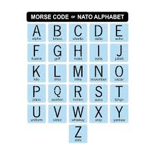 As we explain further in the history section of this page, this alphabet was actually developed. Air Force Morse Code Nato Alphabet Stencil Kit Reusable Etsy