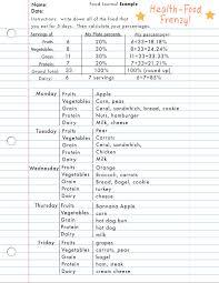 Sample Food Logs Food Journal Sample Motivate Me Pinterest Food
