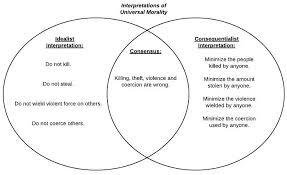 39 Circumstantial Taoism Vs Confucianism Chart