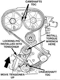 How to Remove and replace the timing belt on a 1997 Mazda 626 also  besides How Do I Remove the Belt Tensioner From Engine Plate on a 2004 moreover 1996 Dodge Neon Timing Belt and Water Pump Replacement   YouTube as well  likewise Repairing 2001 Dodge Neon Timing Belt and Head 10   YouTube furthermore 1996 Dodge Neon Serpentine Belt Routing and Timing Belt Diagrams together with 2002 Neon Timing Belt change procedure   DodgeForum together with Gates Racing Timing Belts for Dodge Neon and Dodge Neon SRT 4  2 0 also How to Replace a worn or broken timing belt on a Dodge Neon besides 2005 dodge neon timing belt replacement   30 000 belt tensioner. on dodge neon timing belt repment