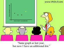 Cartoon Powerpoint Presentation Data Presentation Cartoons Powerpoint In Research Best Science