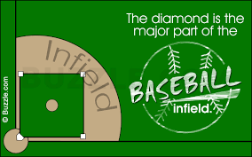 Baseball Basic A Simple Explanation Of The Basic Rules And Regulations Of Baseball