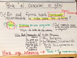Spanish Anchor Chart Using Dannys Connection To Analyze A