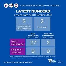 Melbourne steps up covid tests as quarantine hotel cluster rises to 11 cases reuters06:14victoria coronavirus melbourne australia. Coronavirus Australia News Australians Stranded Overseas Were Told To Use Homeless Shelters Victorians Still At Risk Of Being Fined Abc News