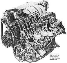 1997 dodge neon engine wiring diagram 1997 wiring diagrams