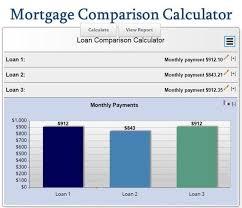 Mortgage Comparison Calculator Compare Mortgage Rates Mortgage