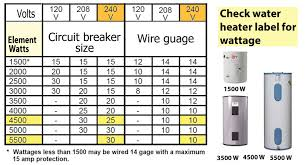40 amp breaker wiring diagram electric work how to figure volts amps watts for residential wire and breaker chart