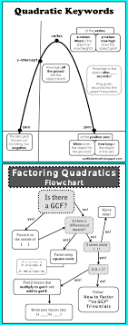 2 free quadratics references for students one is for quadratic word problems the other