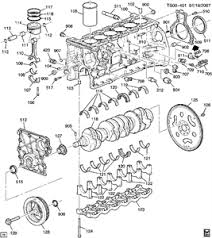 2004 chevrolet trailblazer engine diagram questions freddyboy61 4 gif question about chevrolet trailblazer