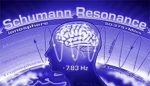 Resultado de imagem para schumann resonance