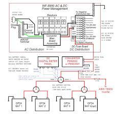 rv inverter wiring diagram 4 at converter panoramabypatysesma com wiring diagram camper conversion fresh pv inverter 4uqxh and rv converter of on