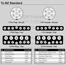 5 flat trailer wiring diagram wiring diagram technic trailer connector wiring nz wiring diagram week
