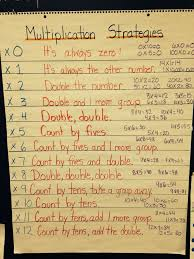 Best 25+ Memorizing multiplication facts ideas on Pinterest ...
