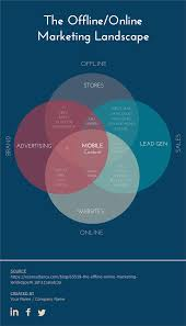 Create Venn Diagram Online Free 17 Totally Free Venn Diagram Templates Edit And Download