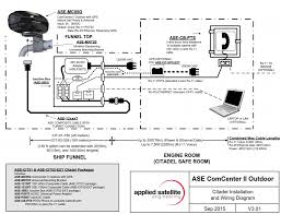 anti piracy wiring diagrams marisatcom ase cit02 anti piracy wiring diagram v3 01 001