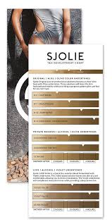 Sjolie Development Chart