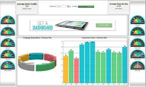 marketing dashboard template. Marketing Dashboards iDashboards Software