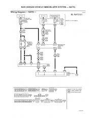 similiar 2002 nissan altima wiring diagram keywords 2002 nissan altima wiring diagram