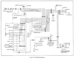 2006 chevy silverado tail light wiring diagram 2006 automotive wiring diagram for 1947 chevrolet light and heavy