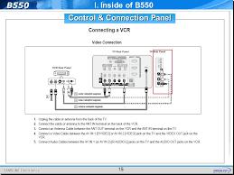 i cinema ihd 901 wiring diagram,cinema \u2022 sharedw org G E Jbp75wy1 Wiring Diagram pdp tv training manual b550 (pn**b550t2fxza) ppt video online i cinema control & connection panel