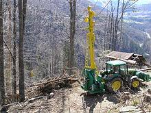 Logging Wikipedia