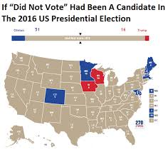 2016 Presidential Election Results Chart
