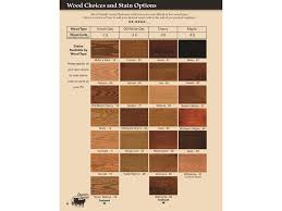 type of wood for furniture. Furniture Top Types Of Wood Finishes For Nice Home Type R