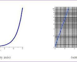 Online Interactive Graph Paper Tuckedletterpress Com